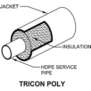 Tricon Poly