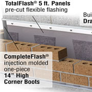 TotalFlash® Panel