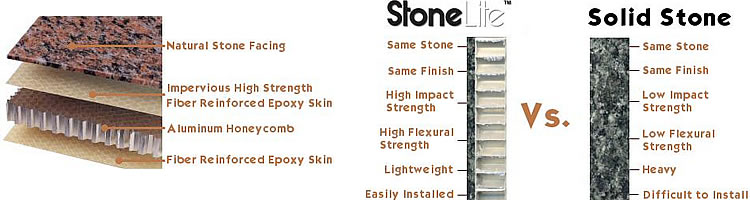 Stonelite 174 From Stone Panels International Llc On Aecinfo Com