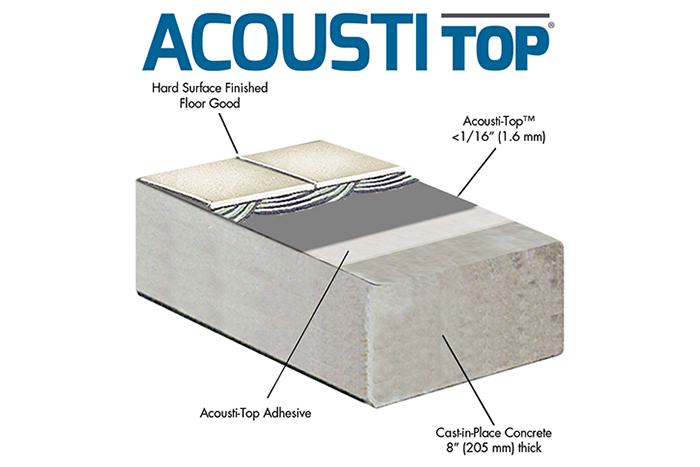 Acousti-Top - Sound Control for Multifamily Renovations and New Concrete Construction