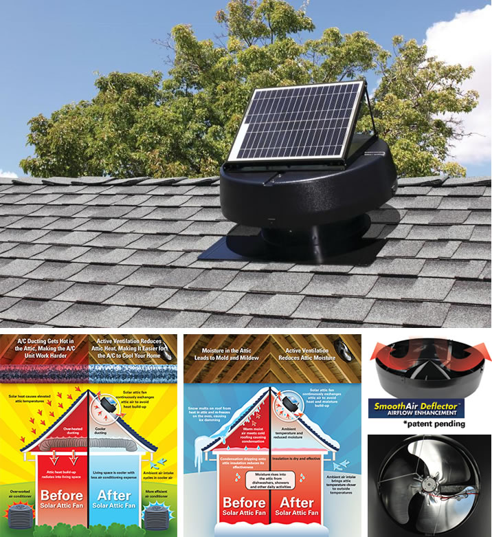 Battic Door Solar Powered Attic Fans