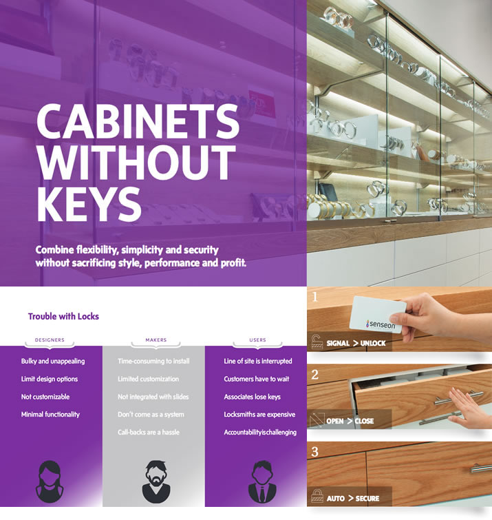 Cabinets without keys: combine flexibility, simplicity and security without sacrificing style, performance and profit