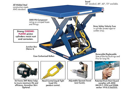 AECinfo com News: Quick Ship Scissor Lift Tables