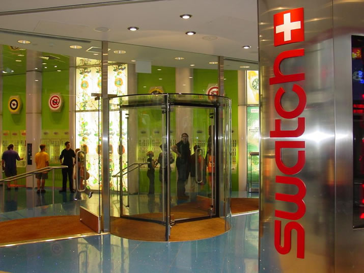 Revolving Doors and ROI for Retail