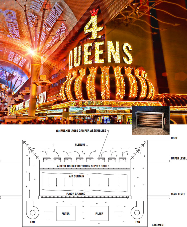 Ruskin's IAQ50 air flow measuring control damper solves Las Vegas air curtain challenge