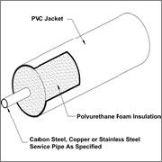 Sub-Zero Pipe System