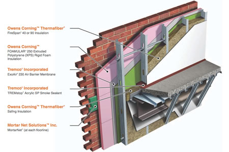 Aecinfo Com News The Cavitycomplete Wall System For Steel