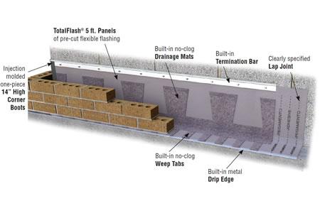 Closeup Facade Layers Over Styrofoam Insulation Stock Photo ...