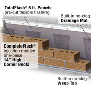 TotalFlash Masonry Cavity Wall Drainage Solution: Its Much More Than Just Flashing
