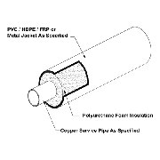 Tricon Copper from Tricon Piping Systems Inc.