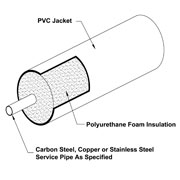 Tricon Piping Featured Product: Sub-Zero Pipe System