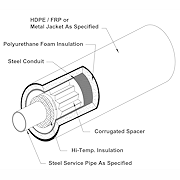 Tricon Steel-Con Plus Pipe System