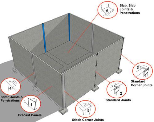 Aecinfo Com News Waterproofing Precast Concrete Tanks