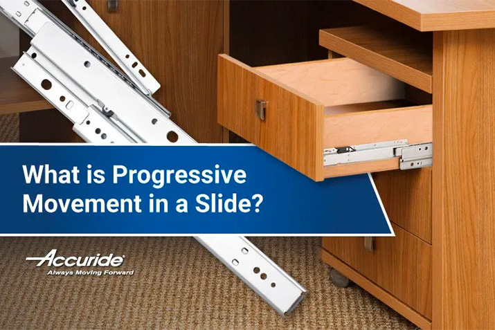 What is Progressive Movement in a Slide?